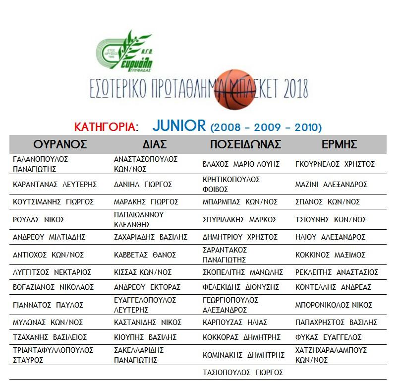 Junior Teams 2018