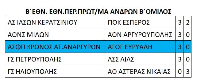 ΑΝΔΡΩΝ_08_10_2018